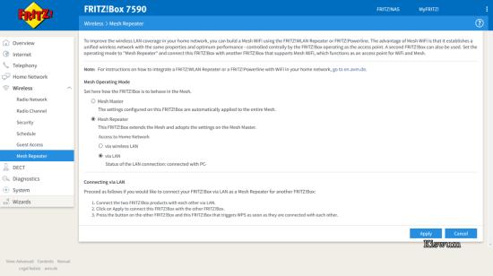 Mesh netwerk voor XS4ALL klanten - Kiswum com - Tweakblogs