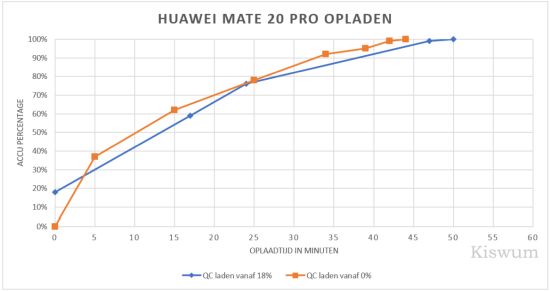 https://www.kiswum.com/wp-content/uploads/Huawei_Mate20Pro/Mate20_Opladen-Small.png