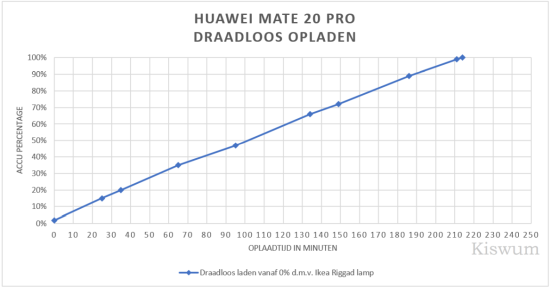https://www.kiswum.com/wp-content/uploads/Huawei_Mate20Pro/Mate20_Qi-Small.png